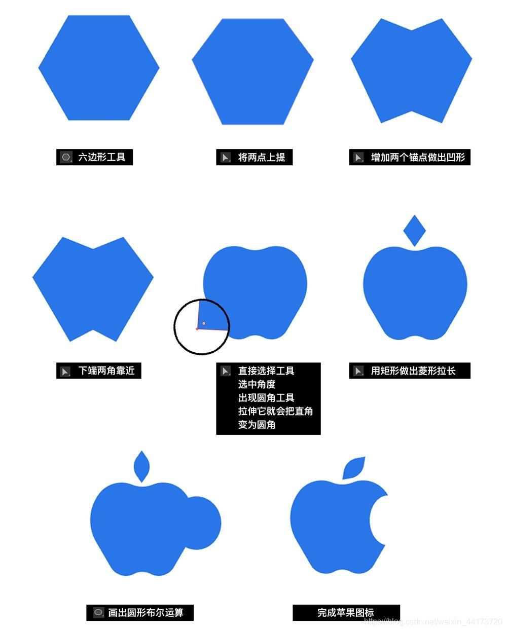 苹果图标设计过程