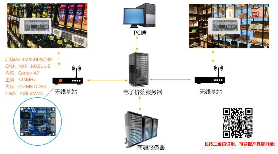 启扬电子价签系统框架图