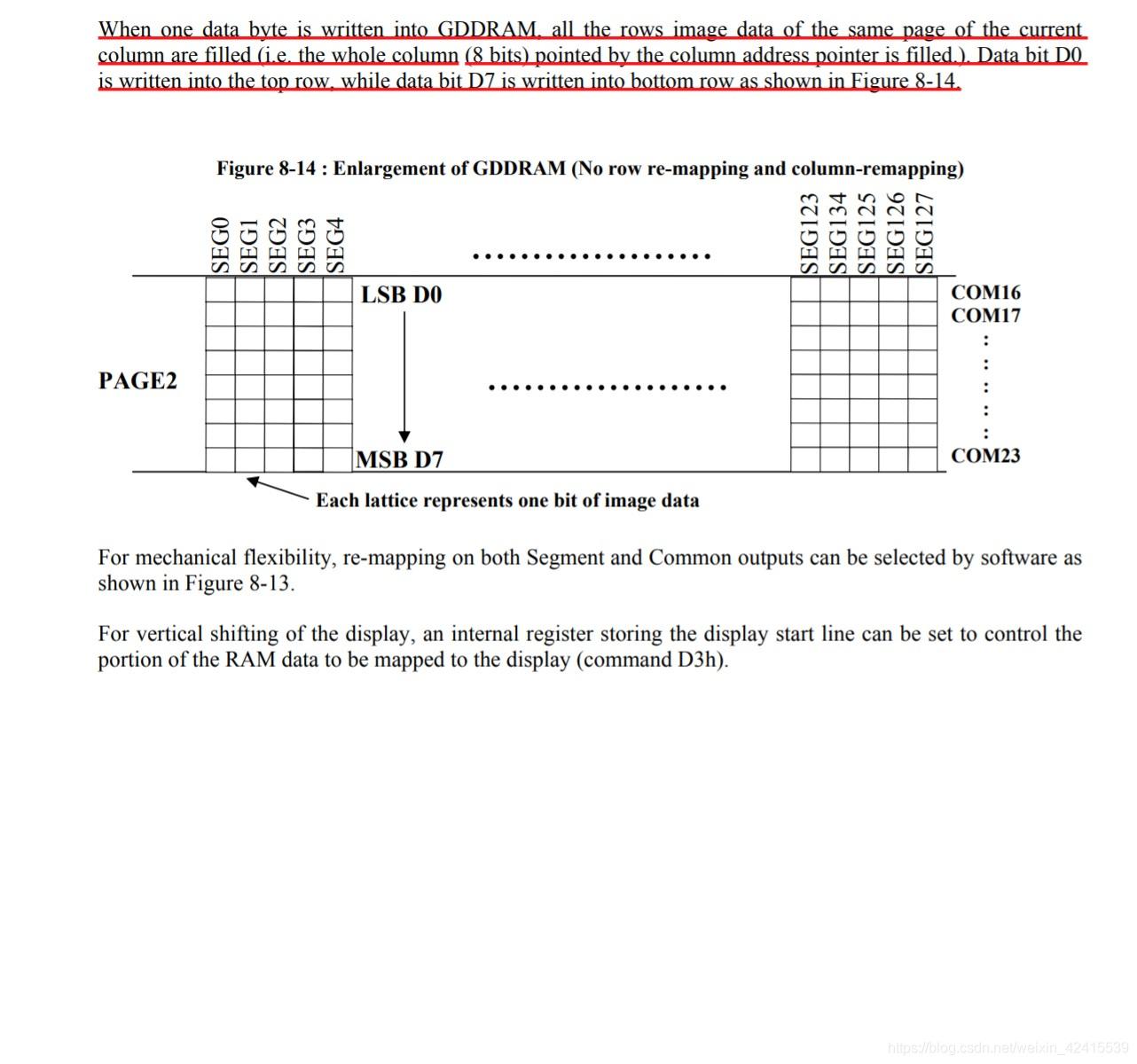 0 96寸OLED驱动(基于STM32f103) - weixin_42415539的博客