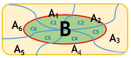 机器学习之条件概率_联合概率_贝叶斯定理_02.png