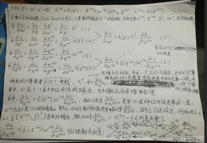 在这里插入图片关于W的导数描述