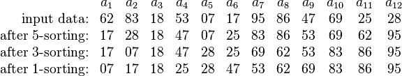 shell-sort-3