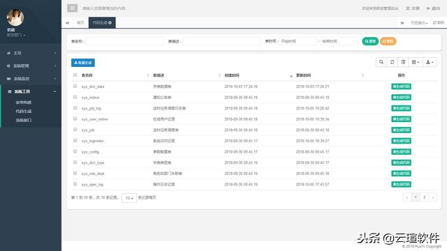 SpringBoot的权限管理系统RuoYi