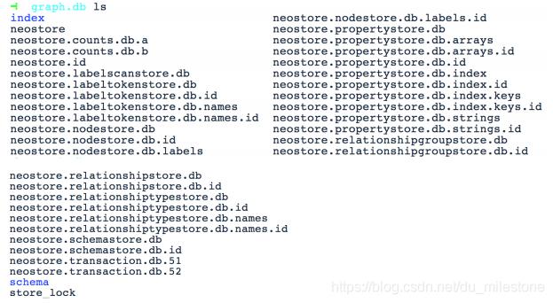Neo4j数据存储.PNG