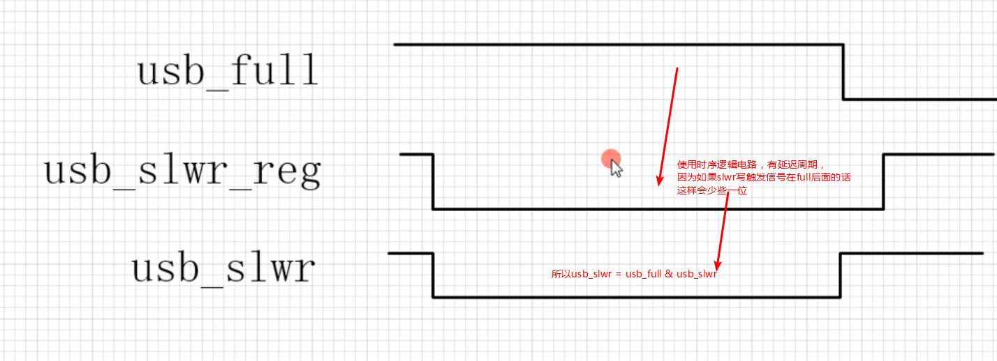 写触发信号图.png-293.1kB