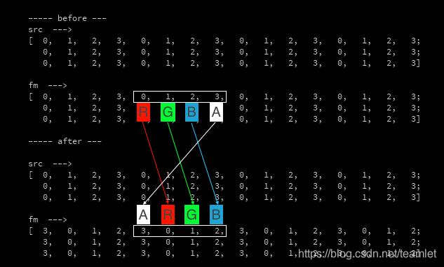 图像格式转换的原理_图片转换成pdf格式