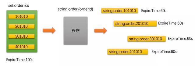 string-type