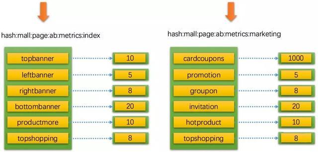 type-hash