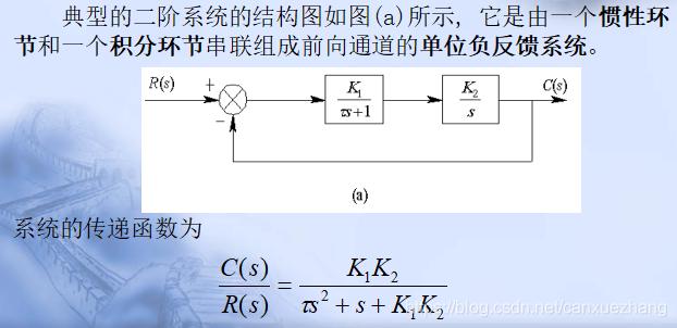 典型二阶系统