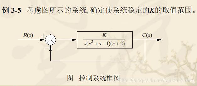 系统参数对稳定性的影响