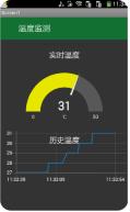 移动终端数据可视化展示