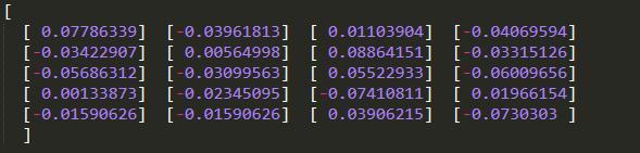 教程:教你一个简单快速能够掌握监督学习算法的方法