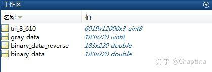 分形分析软件FracLab计算Box-counting分形维数插图2