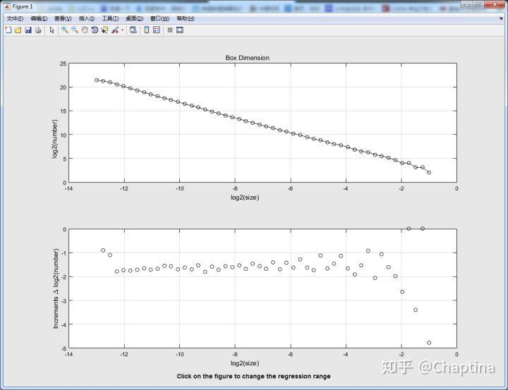 分形分析软件FracLab计算Box-counting分形维数插图5