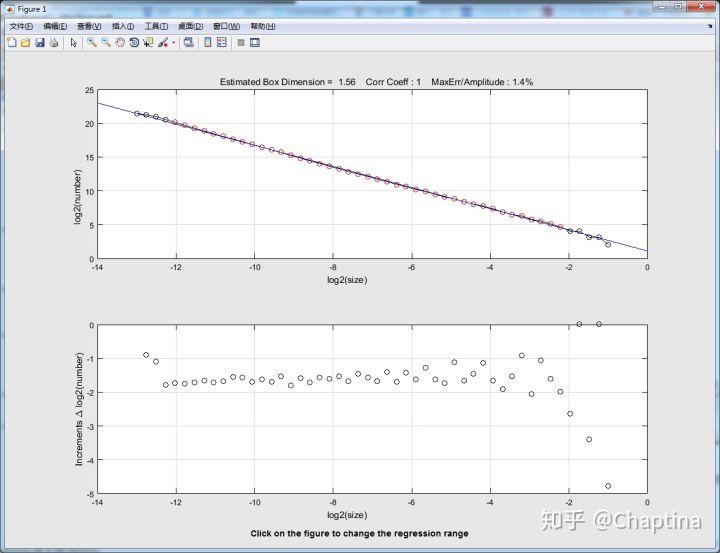 分形分析软件FracLab计算Box-counting分形维数插图6