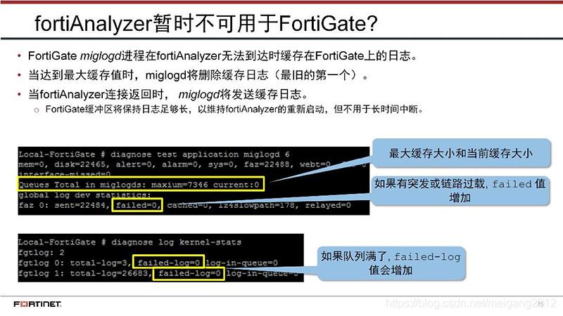 教程篇(6 0) 05  日誌和監控❀ 飛塔(Fortinet) 網路安全專家NSE4 - IT閱讀