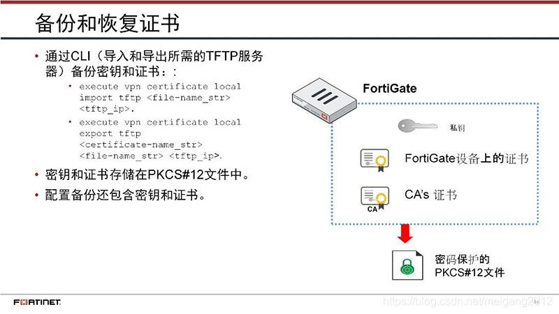 教程篇(6 0) 06  证书操作❀ 飞塔(Fortinet) 网络安全专家NSE4 - 代码天地