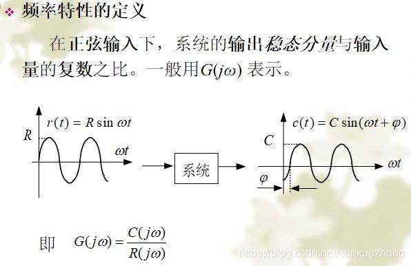 频率特性定义