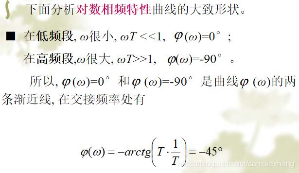 对数相频特性曲线