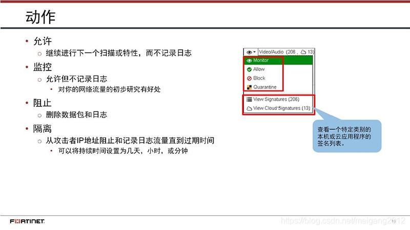 教程篇(6 0) 08  應用控制❀ 飛塔(Fortinet) 網路安全專家NSE4 - IT閱讀