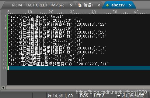 python 读取csv文件到mysql,使用pandas和sqlalchemy - 0_ - CSDN博客