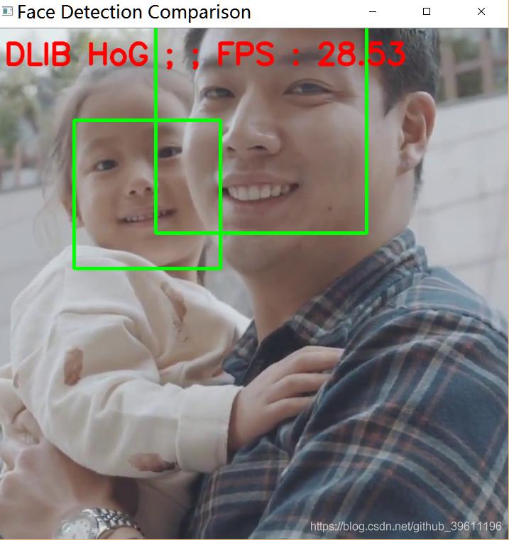 Hog Face Detection Opencv Python