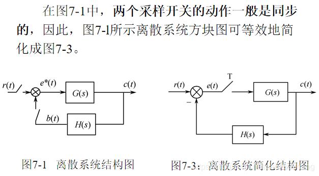 离散系统结构图