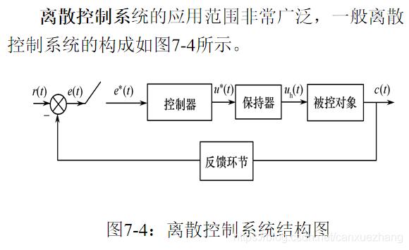 离散控制系统结构图