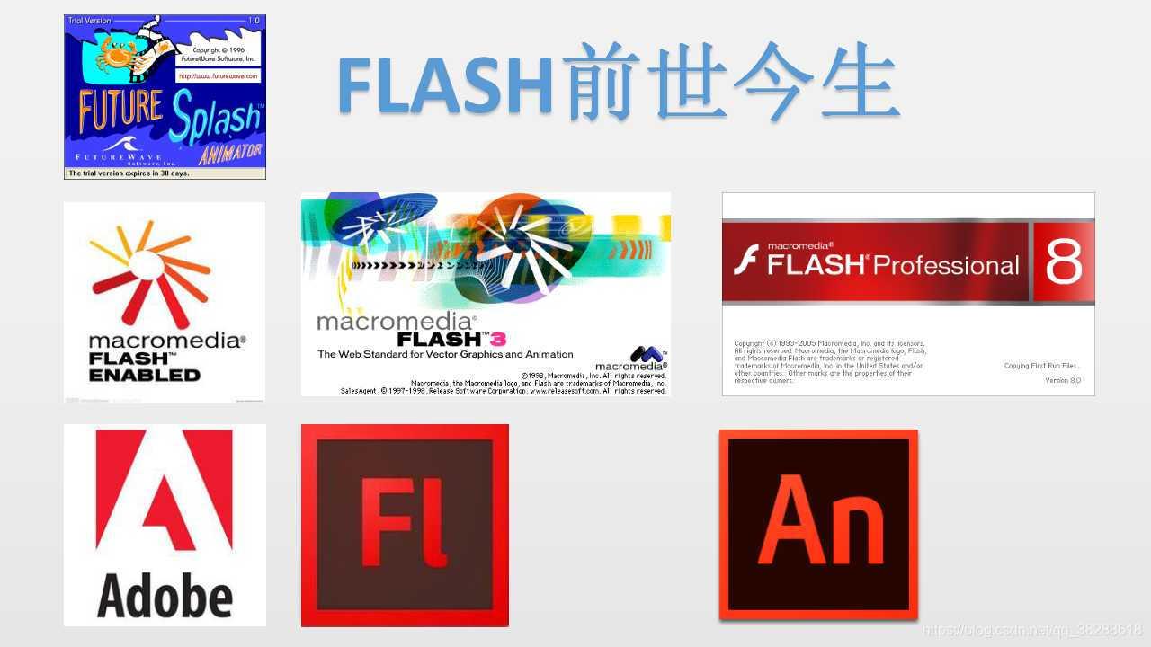 Flash之swf文件的加密与破解- 大志的博客- CSDN博客