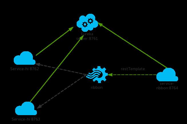 此时架构图.png