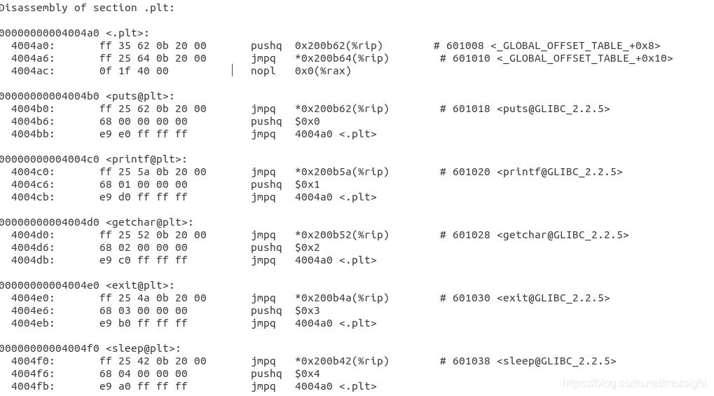 图 5.9 过程链接表PLT