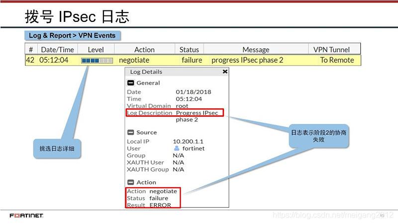 教程篇(6 0) 12  撥號IPsec VPN ❀ 飛塔(Fortinet) 網路安全專家