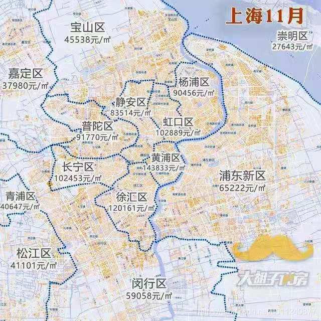 上海 11 月房价