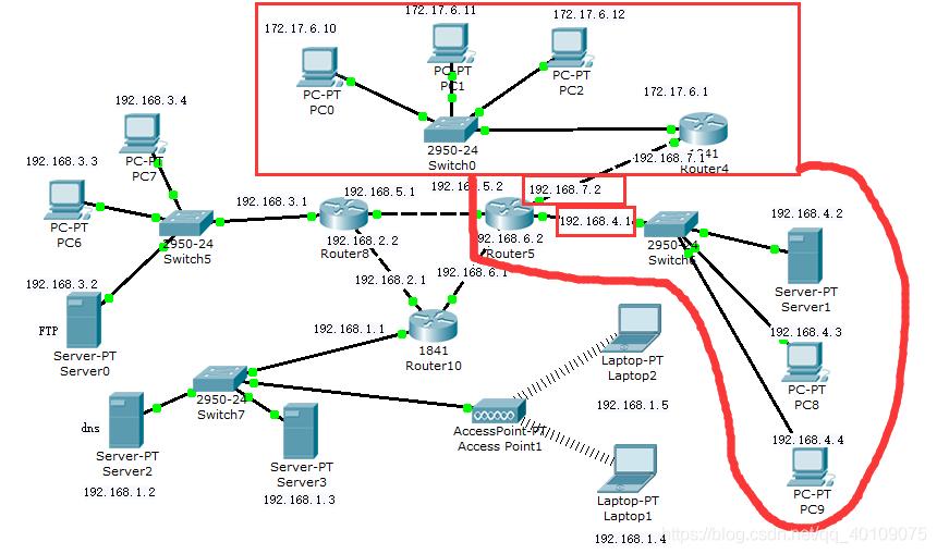 计算机网络课设中:cisco关于nat的静态配置