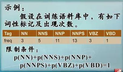 自然语言处理(哈工大关毅64集视频)》学习笔记:第五章n-gram