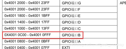 GPIOB的地址