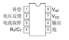 图 2-1-4 (a)UC3843管脚图