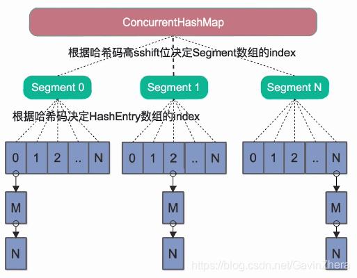 java高并发解决方案_java架构师插图(31)