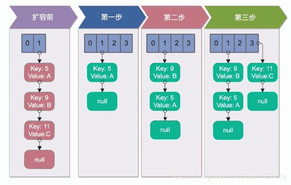 java高并发解决方案_java架构师插图(30)