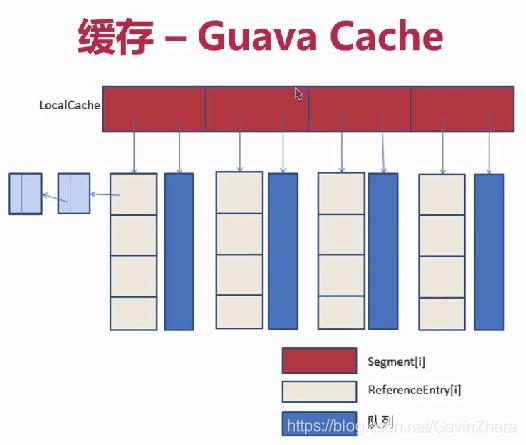java高并发解决方案_java架构师插图(37)