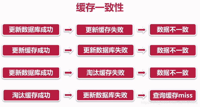 java高并发解决方案_java架构师插图(41)