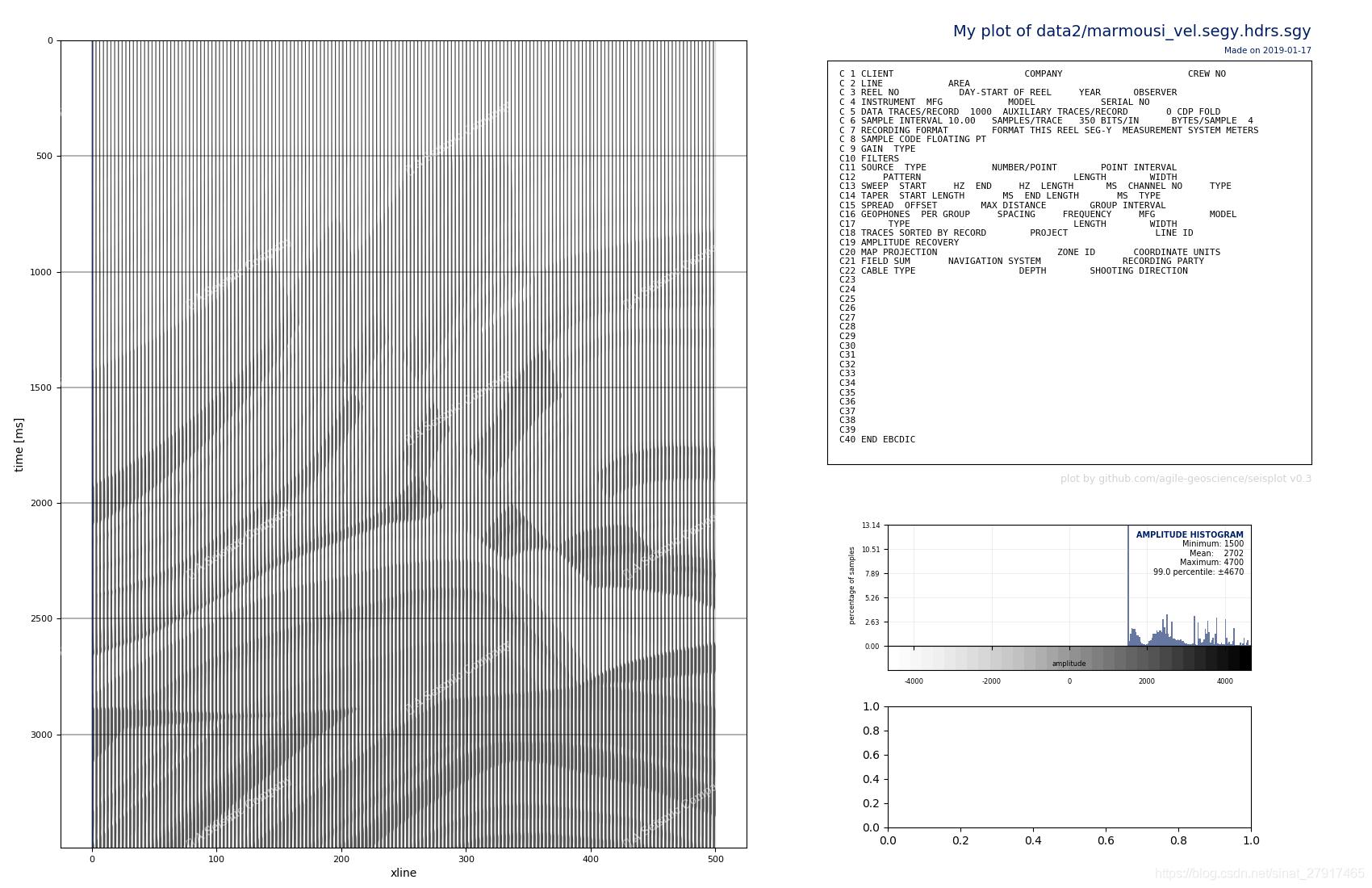 python 地震数据可视化- 陆树勤的博客- CSDN博客