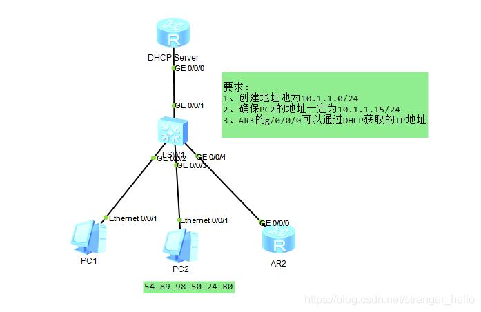 DHCP全局配置
