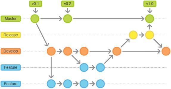junit5 入门系列教程-05-junit5 断言(assert) - 叶止水- CSDN博客