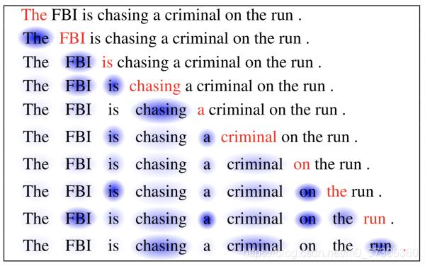当前单词为红色,蓝色阴影的大小表示激活程度