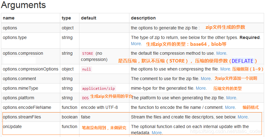 JSZip 的简单介绍- static_coder的博客- CSDN博客