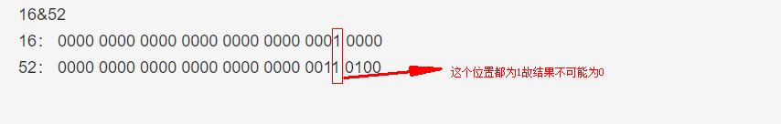 16&52 16: 0000 0000 0000 0000 0000 0000 0001 0000 52: 0000 0000 0000 0000 0000 0000 0011 0100
