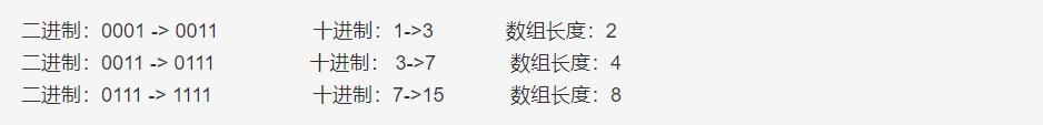 二进制:0001 -> 0011                 十进制:1->3             数组长度:2 二进制:0011 -> 0111                 十进制: 3->7数组长度:4 二进制:0111 -> 1111                  十进制:7->15数组长度:8