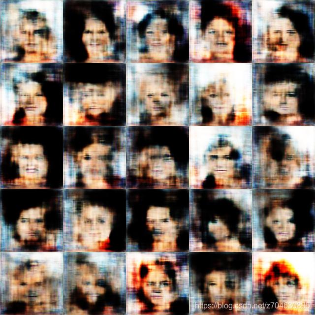 对抗神经网络学习(十一)——SAGAN生成更为精细的人脸图像
