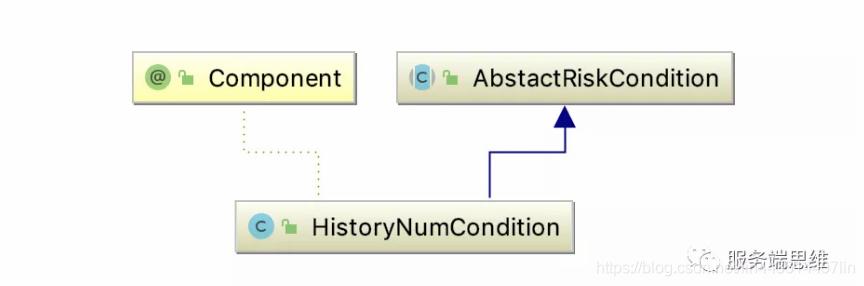 IntelliJ IDEA 常用插件一览,让效率成为习惯_开发工具_lin443514407lin的专栏-CSDN博客